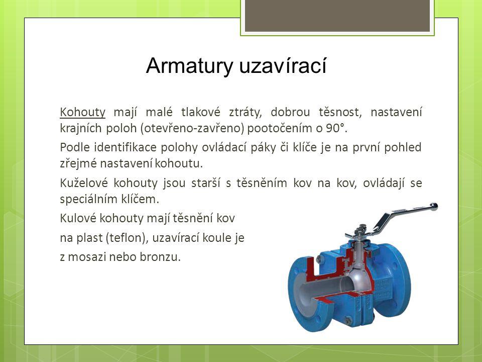 Armatury uzavírací Uzavírací klapky se používají se v potrubích dálkového vytápění.