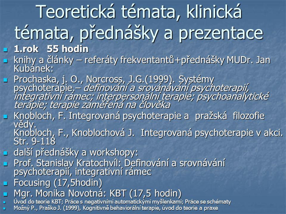 Teoretická témata, klinická témata, přednášky a prezentace 1.rok 55 hodin 1.rok 55 hodin knihy a články – referáty frekventantů+přednášky MUDr. Jan Ku