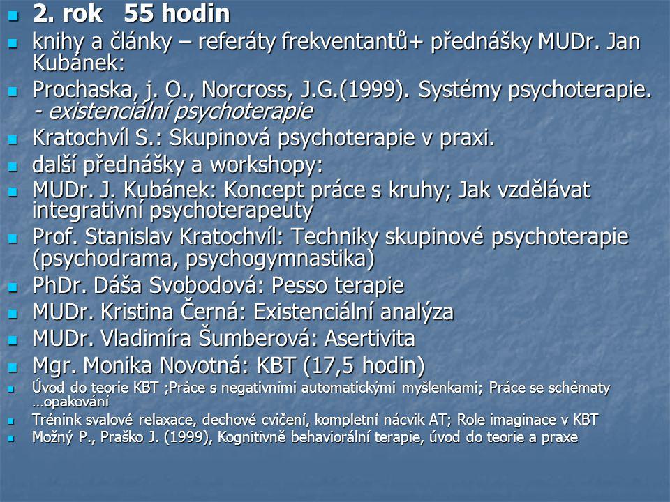 2. rok 55 hodin 2. rok 55 hodin knihy a články – referáty frekventantů+ přednášky MUDr. Jan Kubánek: knihy a články – referáty frekventantů+ přednášky