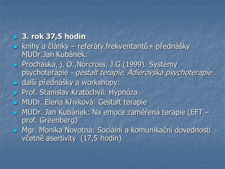 3. rok 37,5 hodin 3. rok 37,5 hodin knihy a články – referáty frekventantů+ přednášky MUDr.Jan Kubánek: knihy a články – referáty frekventantů+ předná
