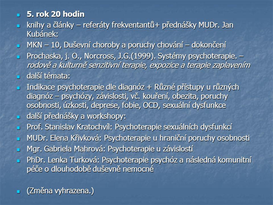 5. rok 20 hodin 5. rok 20 hodin knihy a články – referáty frekventantů+ přednášky MUDr. Jan Kubánek: knihy a články – referáty frekventantů+ přednášky