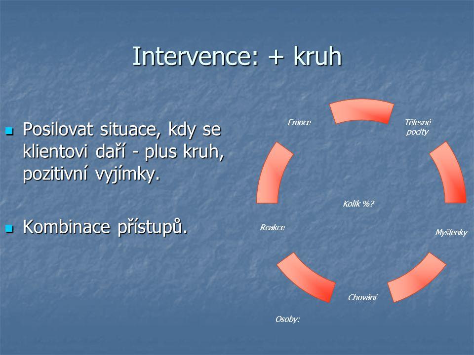 Intervence: + kruh Posilovat situace, kdy se klientovi daří - plus kruh, pozitivní vyjímky. Posilovat situace, kdy se klientovi daří - plus kruh, pozi