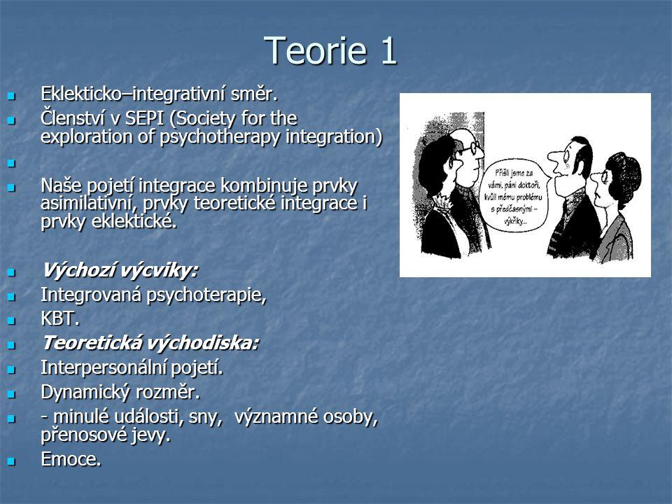 Teorie 1 Eklekticko–integrativní směr. Eklekticko–integrativní směr. Členství v SEPI (Society for the exploration of psychotherapy integration) Členst