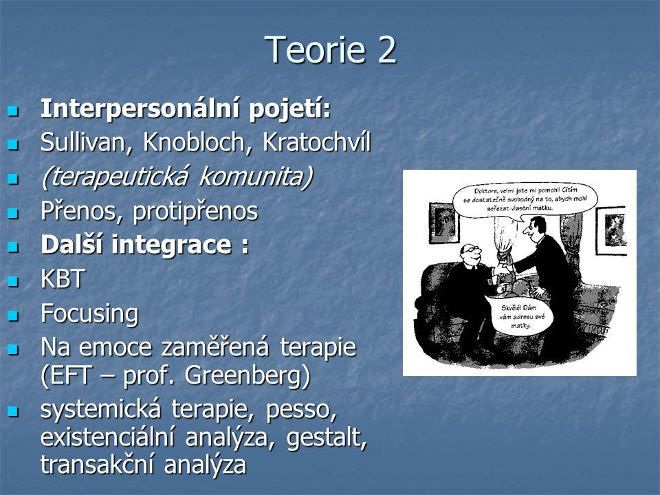 Teorie 2 Interpersonální pojetí: Interpersonální pojetí: Sullivan, Knobloch, Kratochvíl Sullivan, Knobloch, Kratochvíl (terapeutická komunita) (terape