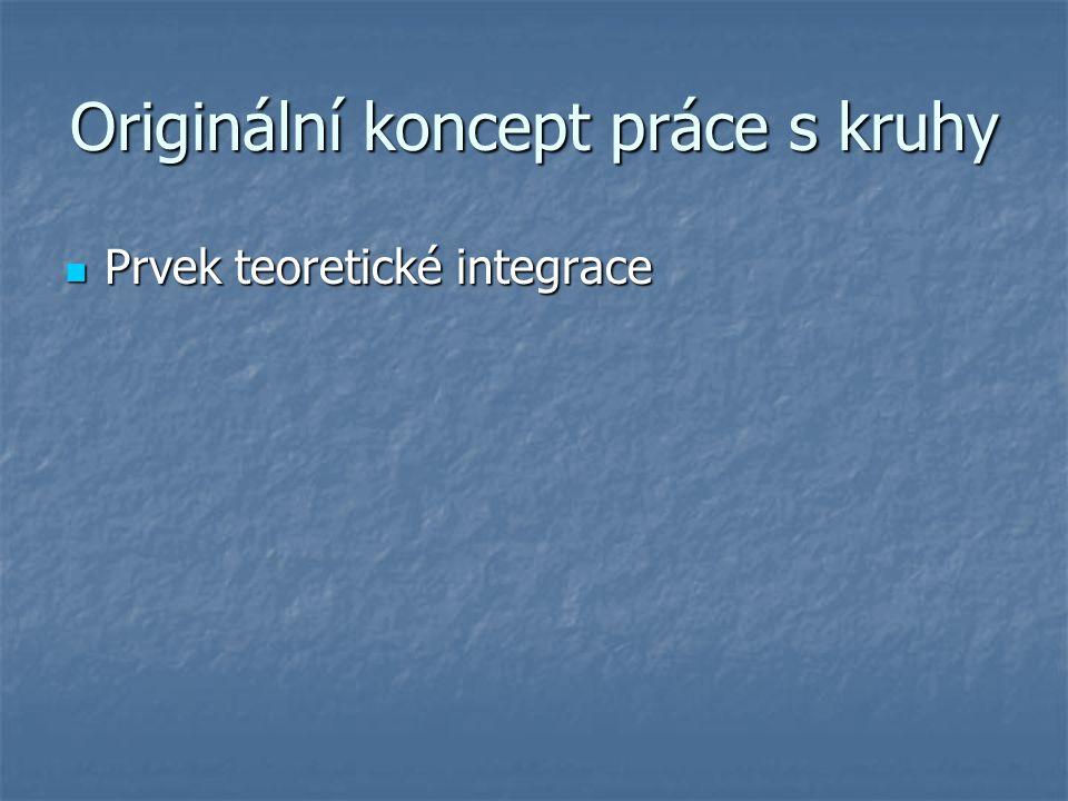 Originální koncept práce s kruhy Prvek teoretické integrace Prvek teoretické integrace
