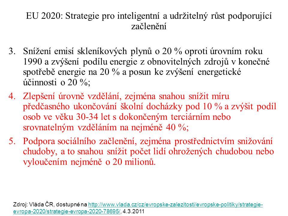 EU 2020: Strategie pro inteligentní a udržitelný růst podporující začlenění 3.Snížení emisí skleníkových plynů o 20 % oproti úrovním roku 1990 a zvýšení podílu energie z obnovitelných zdrojů v konečné spotřebě energie na 20 % a posun ke zvýšení energetické účinnosti o 20 %; 4.Zlepšení úrovně vzdělání, zejména snahou snížit míru předčasného ukončování školní docházky pod 10 % a zvýšit podíl osob ve věku 30-34 let s dokončeným terciárním nebo srovnatelným vzděláním na nejméně 40 %; 5.Podpora sociálního začlenění, zejména prostřednictvím snižování chudoby, a to snahou snížit počet lidí ohrožených chudobou nebo vyloučením nejméně o 20 milionů.