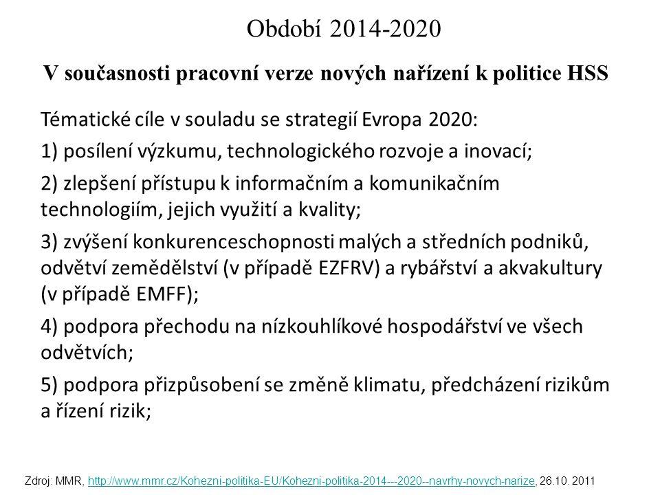 Období 2014-2020 Zdroj: MMR, http://www.mmr.cz/Kohezni-politika-EU/Kohezni-politika-2014---2020--navrhy-novych-narize, 26.10. 2011http://www.mmr.cz/Ko