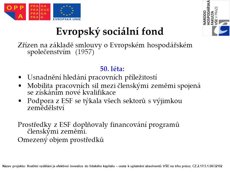 Zřízen na základě smlouvy o Evropském hospodářském společenstvím (1957) 50.