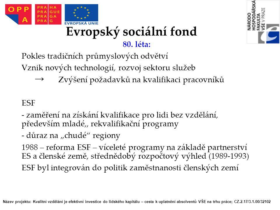 80. léta: Pokles tradičních průmyslových odvětví Vznik nových technologií, rozvoj sektoru služeb Zvýšení požadavků na kvalifikaci pracovníků ESF - zam