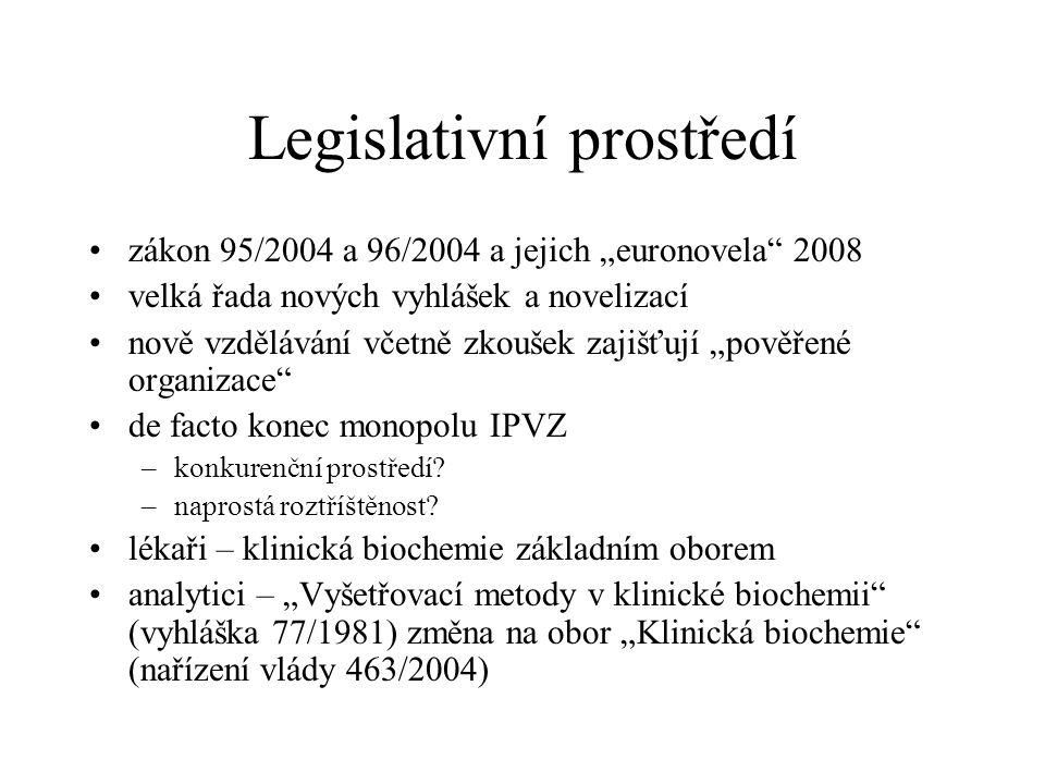 """Legislativní prostředí zákon 95/2004 a 96/2004 a jejich """"euronovela"""" 2008 velká řada nových vyhlášek a novelizací nově vzdělávání včetně zkoušek zajiš"""
