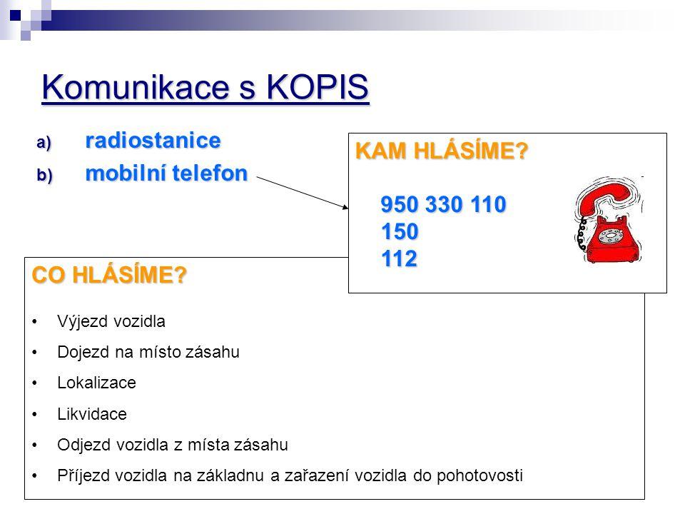 Komunikace s KOPIS a) radiostanice b) mobilní telefon CO HLÁSÍME.