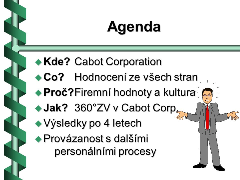 Agenda u Kde.Cabot Corporation u Co.