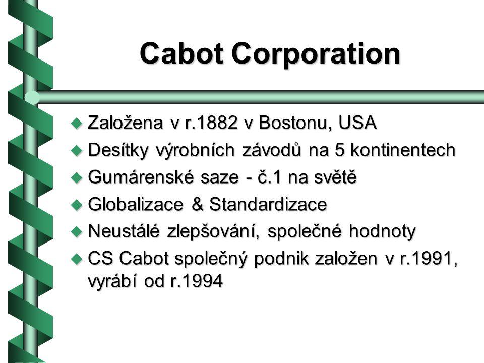 Cabot Corporation u Založena v r.1882 v Bostonu, USA u Desítky výrobních závodů na 5 kontinentech u Gumárenské saze - č.1 na světě u Globalizace & Standardizace u Neustálé zlepšování, společné hodnoty u CS Cabot společný podnik založen v r.1991, vyrábí od r.1994