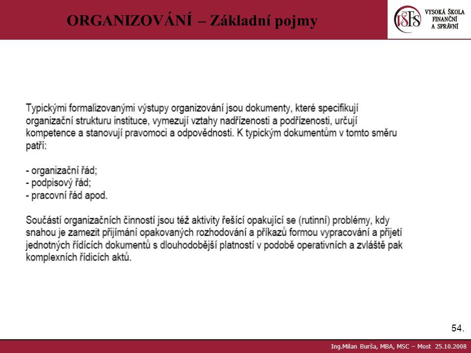 54. Ing.Milan Burša, MBA, MSC – Most 25.10.2008 ORGANIZOVÁNÍ – Základní pojmy
