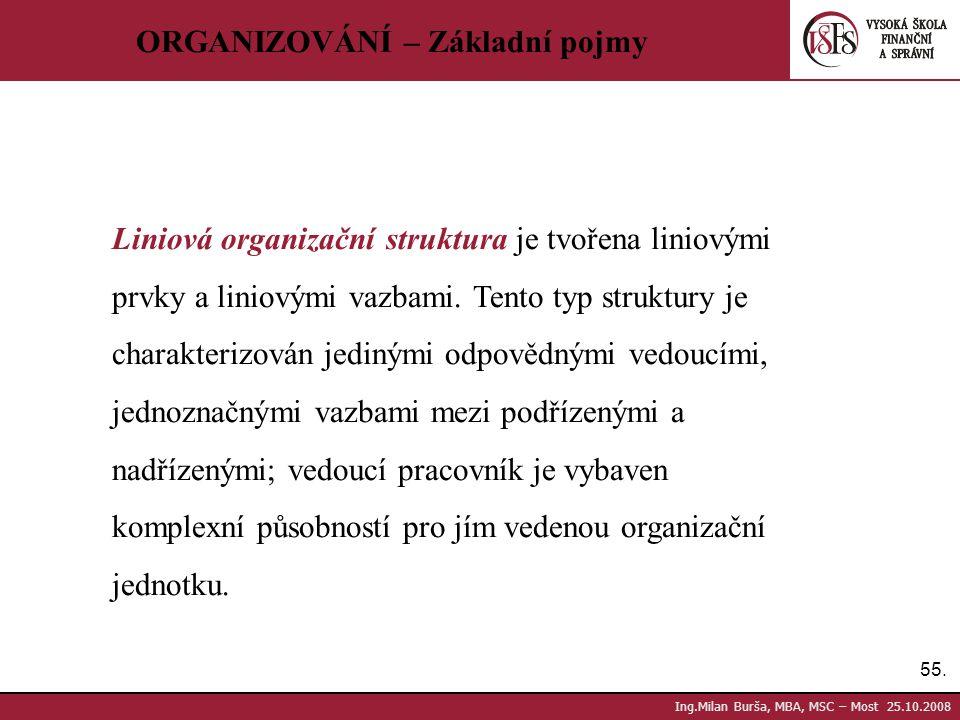 55. Ing.Milan Burša, MBA, MSC – Most 25.10.2008 ORGANIZOVÁNÍ – Základní pojmy Liniová organizační struktura je tvořena liniovými prvky a liniovými vaz