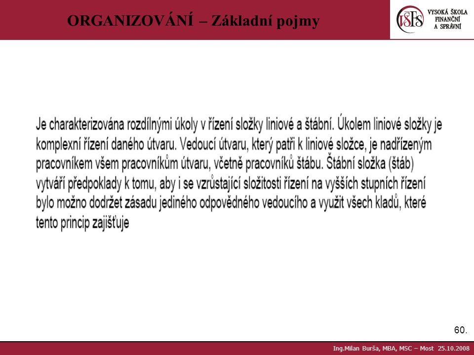 60. Ing.Milan Burša, MBA, MSC – Most 25.10.2008 ORGANIZOVÁNÍ – Základní pojmy