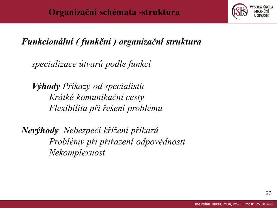 63. Ing.Milan Burša, MBA, MSC – Most 25.10.2008 Organizační schémata -struktura Funkcionální ( funkční ) organizační struktura specializace útvarů pod
