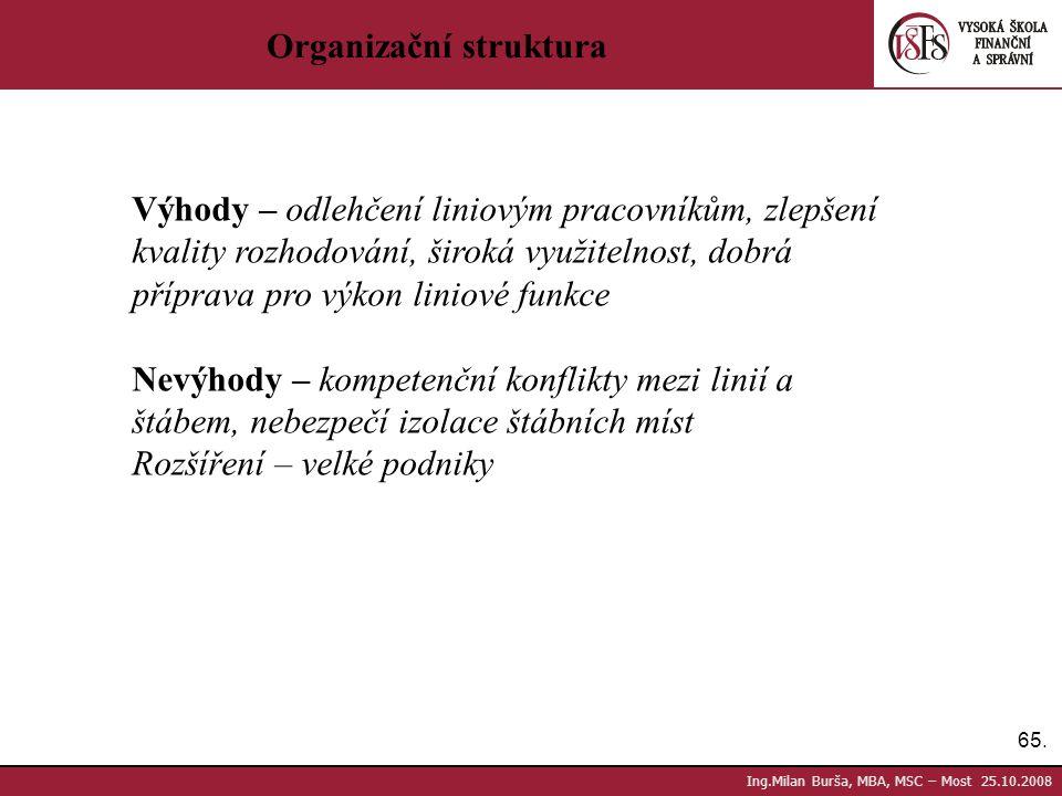 65. Ing.Milan Burša, MBA, MSC – Most 25.10.2008 Organizační struktura Výhody – odlehčení liniovým pracovníkům, zlepšení kvality rozhodování, široká vy