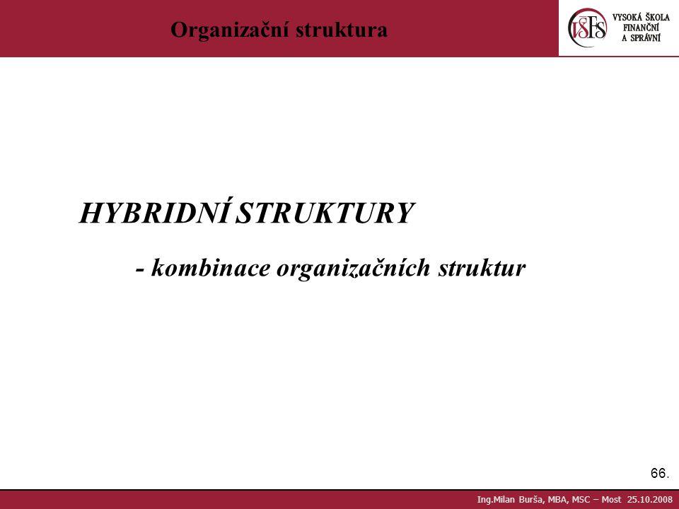 66. Ing.Milan Burša, MBA, MSC – Most 25.10.2008 Organizační struktura HYBRIDNÍ STRUKTURY - kombinace organizačních struktur