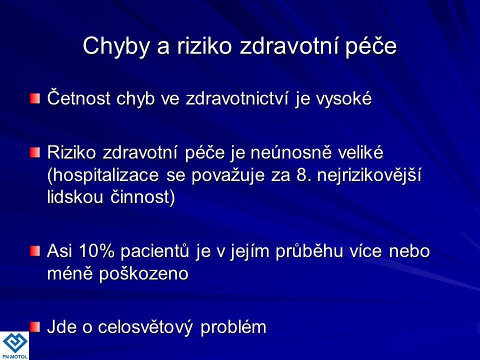 Chyby a riziko zdravotní péče Četnost chyb ve zdravotnictví je vysoké Riziko zdravotní péče je neúnosně veliké (hospitalizace se považuje za 8. nejriz