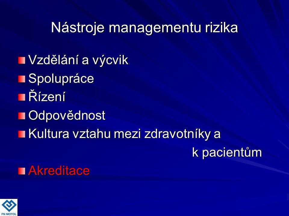 Nástroje managementu rizika Vzdělání a výcvik SpolupráceŘízeníOdpovědnost Kultura vztahu mezi zdravotníky a k pacientům k pacientůmAkreditace