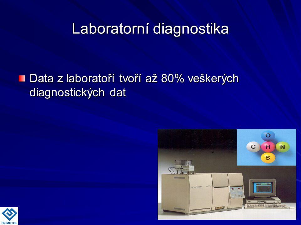Laboratorní diagnostika Data z laboratoří tvoří až 80% veškerých diagnostických dat