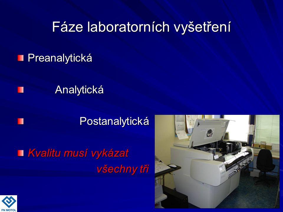 Fáze laboratorních vyšetření Preanalytická Analytická Analytická Postanalytická Postanalytická Kvalitu musí vykázat všechny tři všechny tři