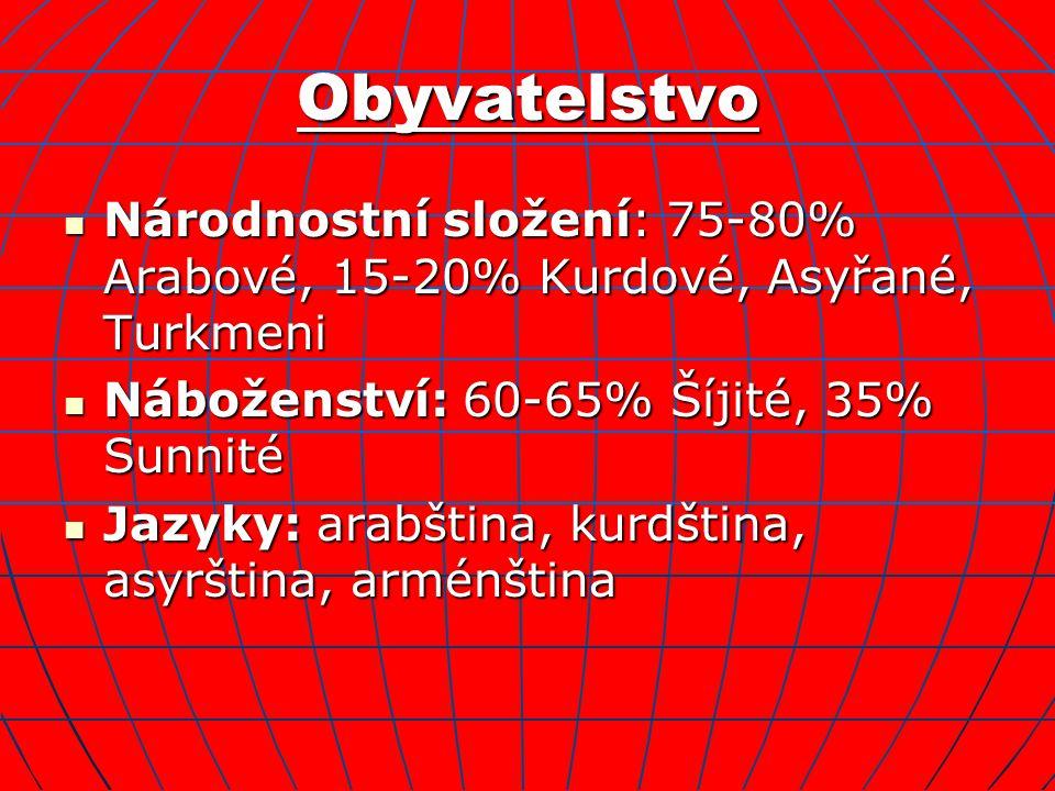 Obyvatelstvo Národnostní složení: 75-80% Arabové, 15-20% Kurdové, Asyřané, Turkmeni Národnostní složení: 75-80% Arabové, 15-20% Kurdové, Asyřané, Turkmeni Náboženství: 60-65% Šíjité, 35% Sunnité Náboženství: 60-65% Šíjité, 35% Sunnité Jazyky: arabština, kurdština, asyrština, arménština Jazyky: arabština, kurdština, asyrština, arménština