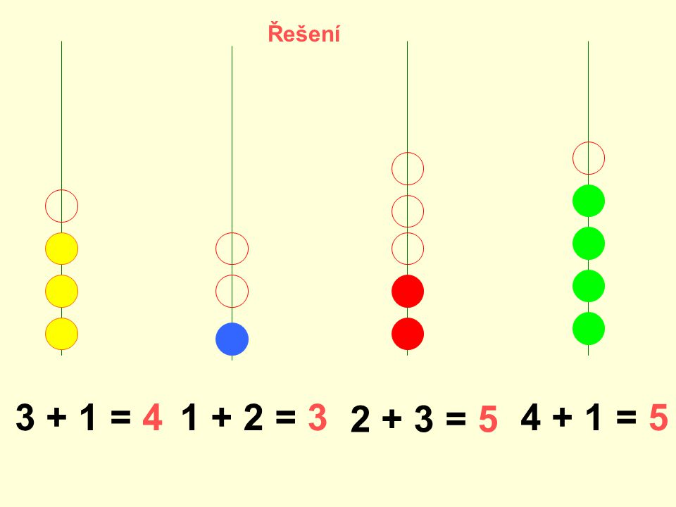 3 + 1 = 41 + 2 = 3 2 + 3 = 5 4 + 1 = 5 Řešení