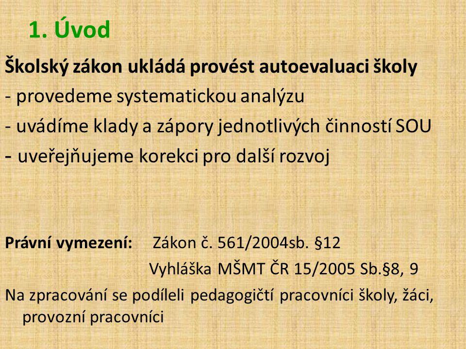 2.Hodnocení vývoje SOU Vyučované obory ve školním roce 2008/09.