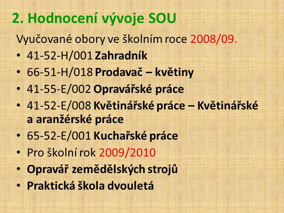 2. Hodnocení vývoje SOU Vyučované obory ve školním roce 2008/09.