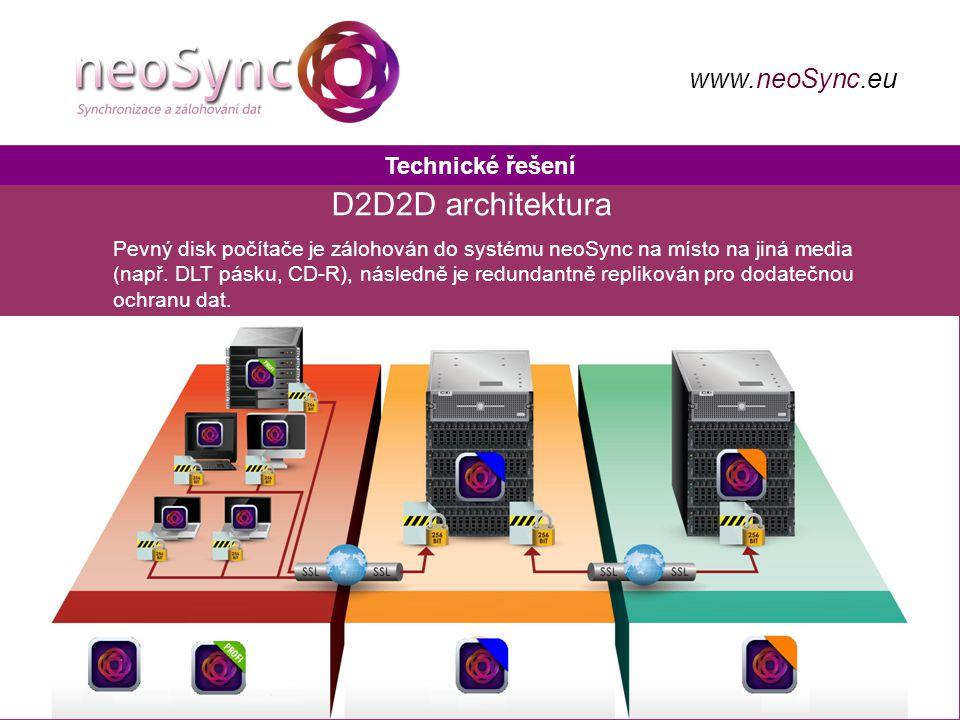 Technické řešení www.neoSync.eu D2D2D architektura Pevný disk počítače je zálohován do systému neoSync na místo na jiná media (např.