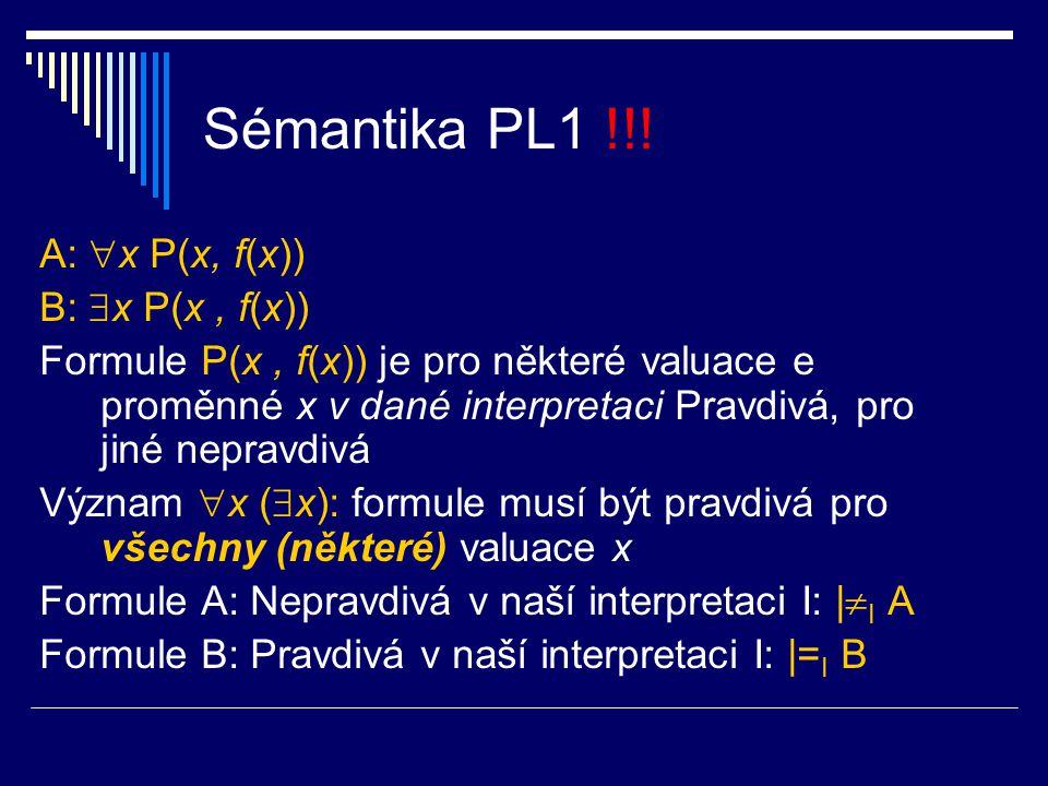 Sémantika PL1 !!! A:  x P(x, f(x)) B:  x P(x, f(x)) Formule P(x, f(x)) je pro některé valuace e proměnné x v dané interpretaci Pravdivá, pro jiné ne