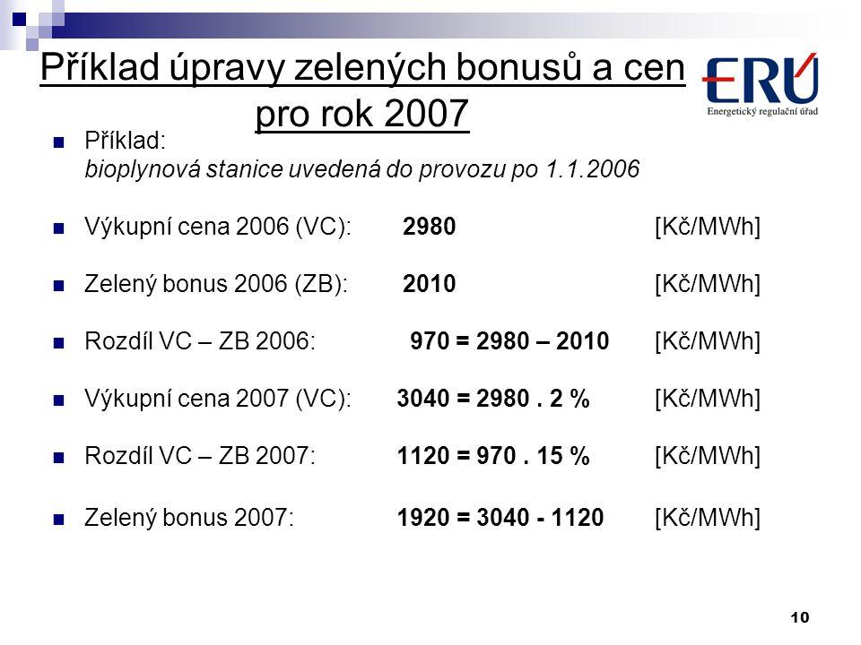 10 Příklad úpravy zelených bonusů a cen pro rok 2007 Příklad: bioplynová stanice uvedená do provozu po 1.1.2006 Výkupní cena 2006 (VC): 2980 [Kč/MWh]