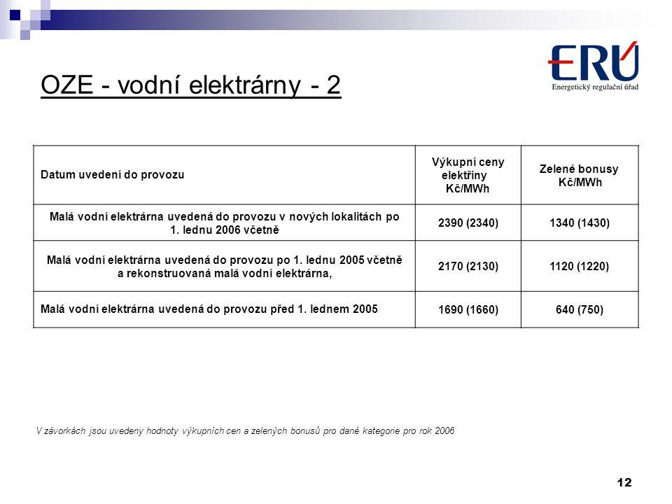 12 OZE - vodní elektrárny - 2 Datum uvedení do provozu Výkupní ceny elektřiny Kč/MWh Zelené bonusy Kč/MWh Malá vodní elektrárna uvedená do provozu v n