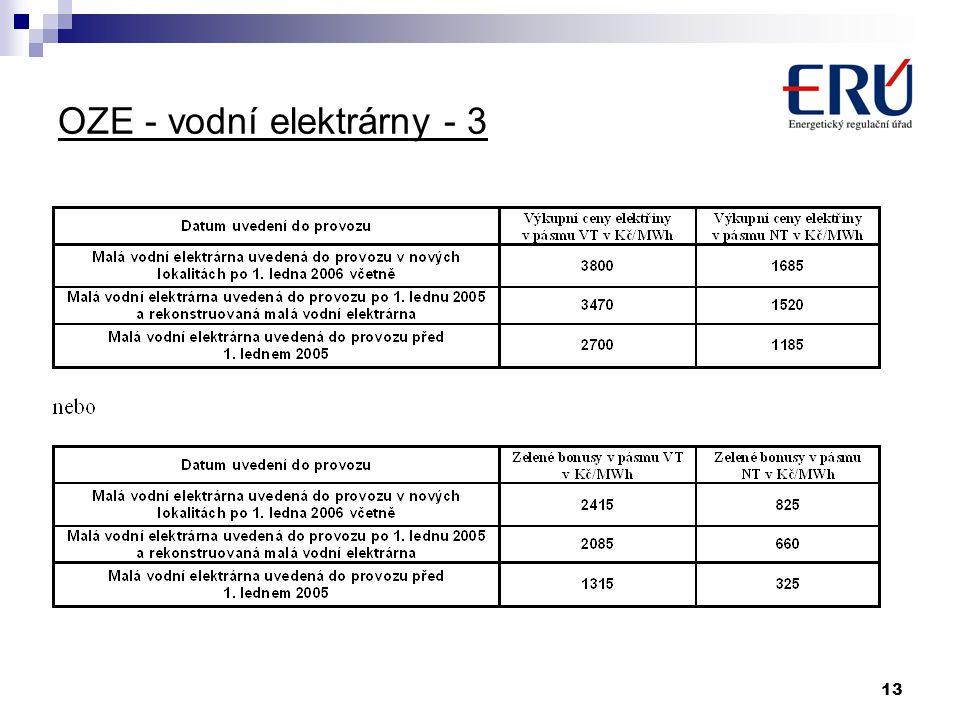 13 OZE - vodní elektrárny - 3