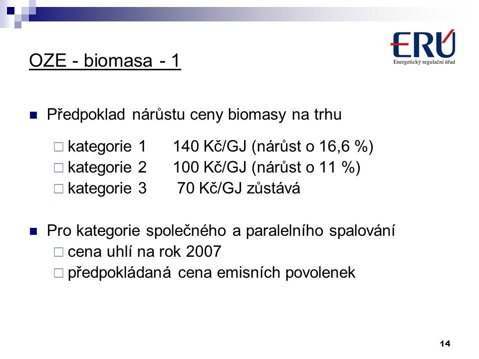 14 OZE - biomasa - 1 Předpoklad nárůstu ceny biomasy na trhu  kategorie 1 140 Kč/GJ (nárůst o 16,6 %)  kategorie 2 100 Kč/GJ (nárůst o 11 %)  kateg