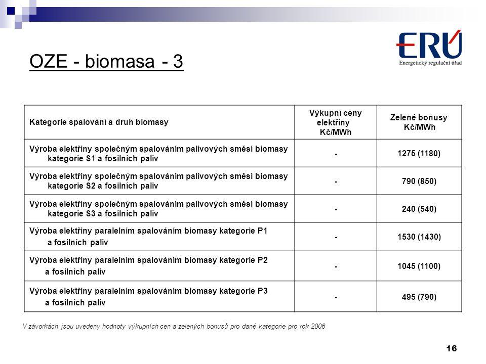 16 OZE - biomasa - 3 Kategorie spalování a druh biomasy Výkupní ceny elektřiny Kč/MWh Zelené bonusy Kč/MWh Výroba elektřiny společným spalováním paliv