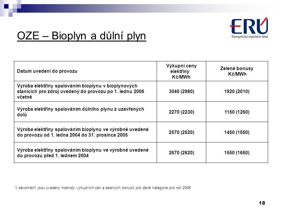 18 OZE – Bioplyn a důlní plyn Datum uvedení do provozu Výkupní ceny elektřiny Kč/MWh Zelené bonusy Kč/MWh Výroba elektřiny spalováním bioplynu v biopl