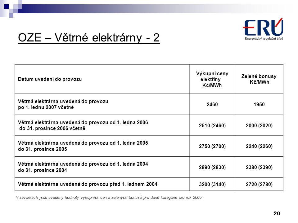 20 OZE – Větrné elektrárny - 2 Datum uvedení do provozu Výkupní ceny elektřiny Kč/MWh Zelené bonusy Kč/MWh Větrná elektrárna uvedená do provozu po 1.