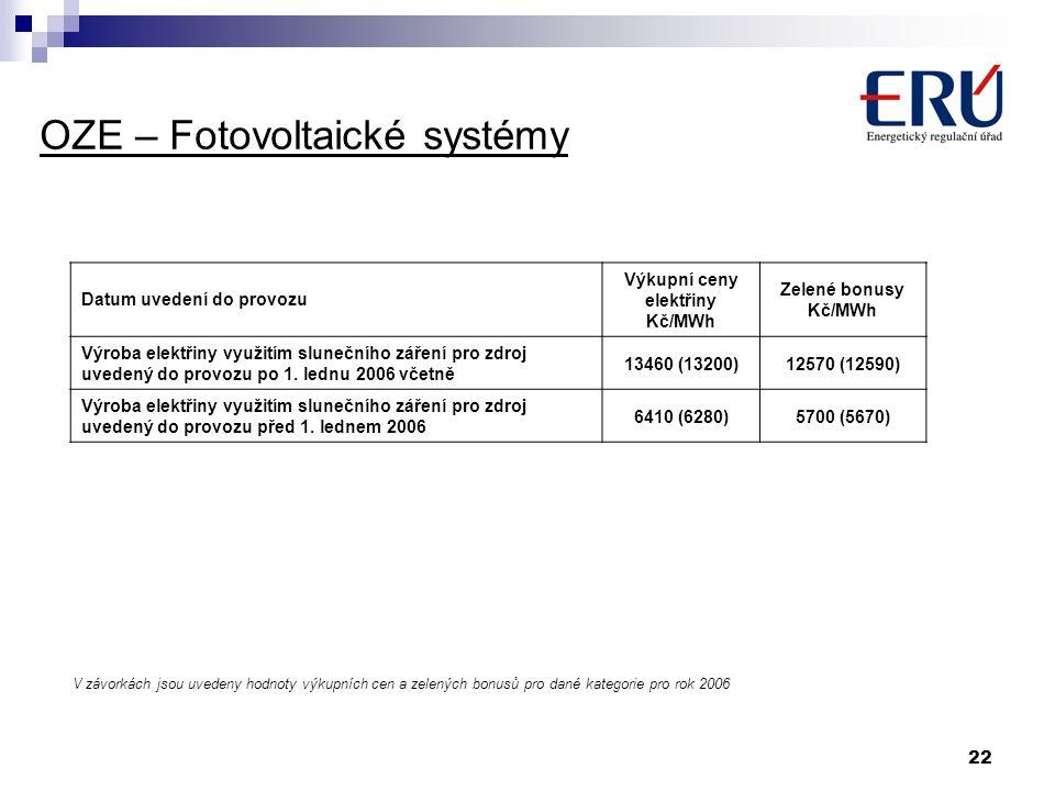 22 OZE – Fotovoltaické systémy Datum uvedení do provozu Výkupní ceny elektřiny Kč/MWh Zelené bonusy Kč/MWh Výroba elektřiny využitím slunečního záření