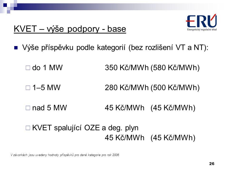 26 KVET – výše podpory - base Výše příspěvku podle kategorií (bez rozlišení VT a NT):  do 1 MW 350 Kč/MWh (580 Kč/MWh)  1–5 MW280 Kč/MWh (500 Kč/MWh