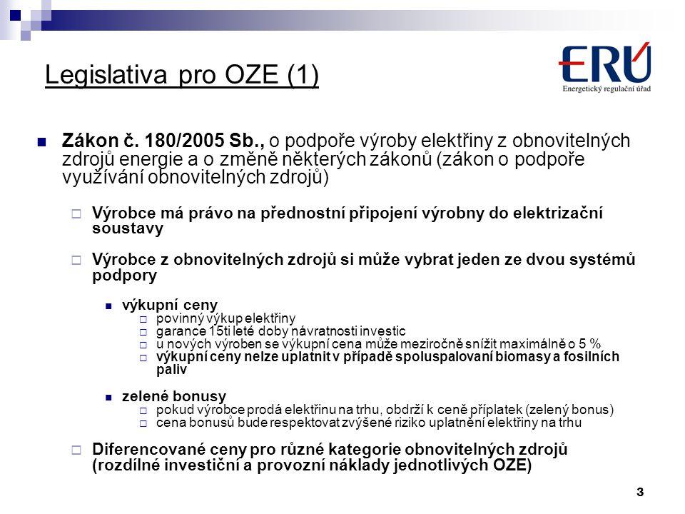 3 Legislativa pro OZE (1) Zákon č. 180/2005 Sb., o podpoře výroby elektřiny z obnovitelných zdrojů energie a o změně některých zákonů (zákon o podpoře