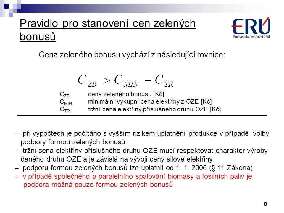 29 Finanční dopady podpory OZE, KVET a DZ do cen konečných zákazníků Příplatek všech konečných zákazníků pro pokrytí vícenákladů :  2002 8,72 Kč/MWh (zahrnuta i kombinovaná výroba)  200319,04 Kč/MWh (z toho OZE 12,03 Kč/MWh)  200441,50 Kč/MWh (z toho OZE 29,04 Kč/MWh)  200537,35 Kč/MWh (z toho OZE 29,07 Kč/MWh)  2006*28,26 Kč/MWh (z toho OZE 18,68 Kč/MWh)  2007*34,13 Kč/MWh (z toho OZE 20,18 Kč/MWh) Do celkem patří podpora OZE, KVET a od 2006 také DZ * Změna metodiky výpočtu, místo předpokladů výroby použita skutečnost za předchozí období.