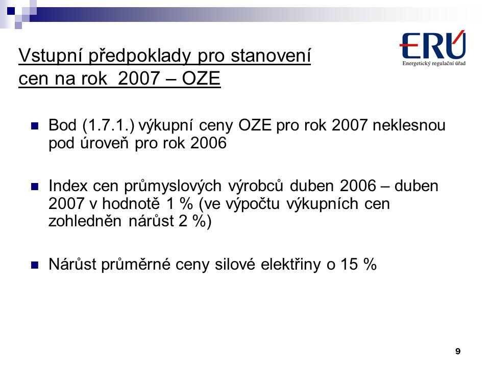 9 Vstupní předpoklady pro stanovení cen na rok 2007 – OZE Bod (1.7.1.) výkupní ceny OZE pro rok 2007 neklesnou pod úroveň pro rok 2006 Index cen průmy