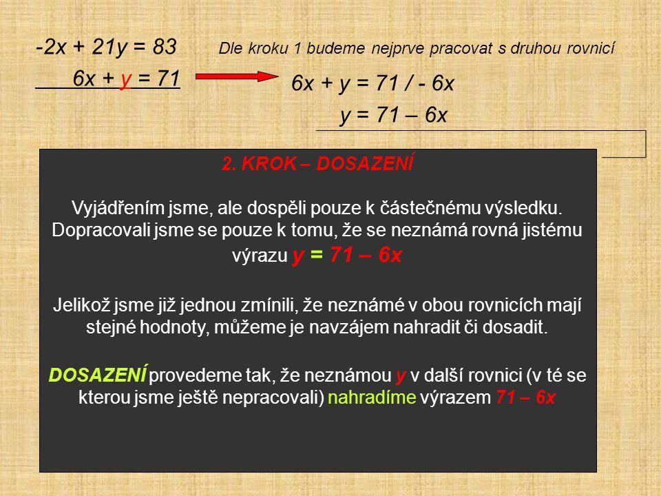 -2x + 21y = 83 Dle kroku 1 budeme nejprve pracovat s druhou rovnicí 6x + y = 71 6x + y = 71 / - 6x y = 71 – 6x 2. KROK – DOSAZENÍ Vyjádřením jsme, ale