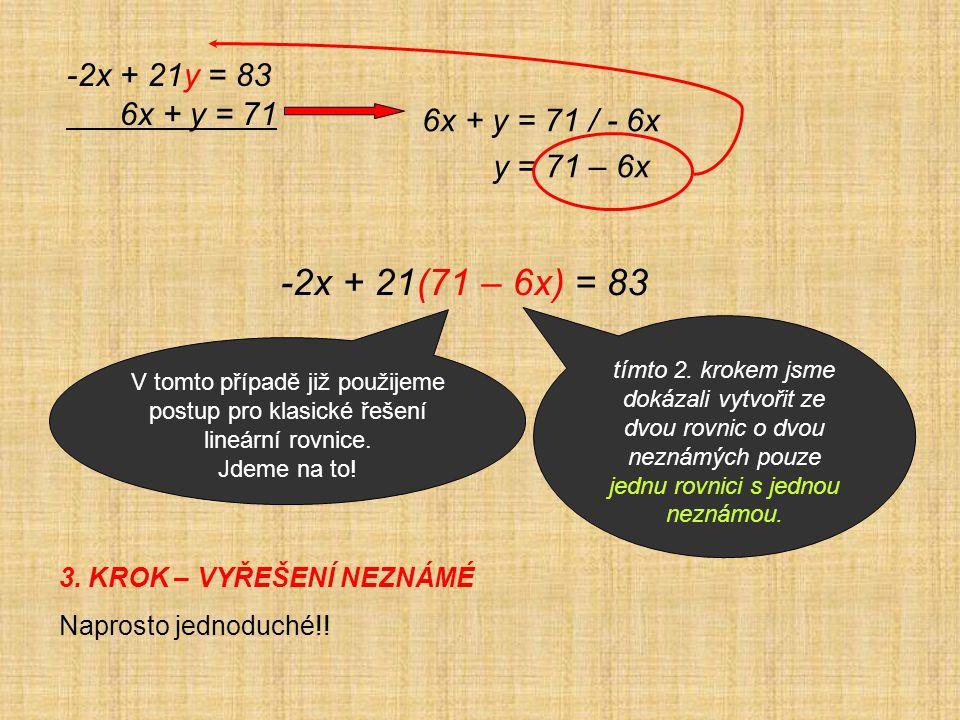 -2x + 21y = 83 6x + y = 71 6x + y = 71 / - 6x y = 71 – 6x -2x + 21(71 – 6x) = 83 tímto 2. krokem jsme dokázali vytvořit ze dvou rovnic o dvou neznámýc