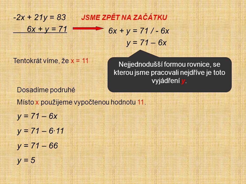 -2x + 21y = 83 JSME ZPĚT NA ZAČÁTKU 6x + y = 71 6x + y = 71 / - 6x y = 71 – 6x Tentokrát víme, že x = 11 Nejjednodušší formou rovnice, se kterou jsme