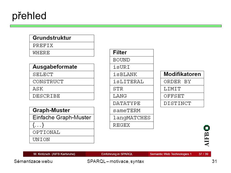 Sémantizace webuSPARQL – motivace, syntax32 Otevřené Otevřené otázky Jak je přesně definovaná sémantika SPARQL .