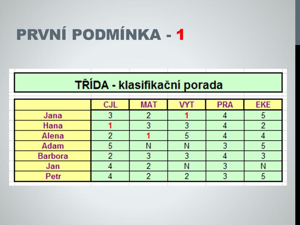 PRVNÍ PODMÍNKA - 1